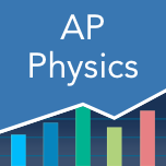AP Physics 1 Mobile App