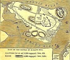 the battle of bunker hill archiving early america map of the battle of bunker hill