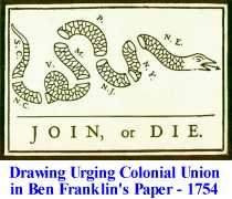 Franklin's Join or Die 1754